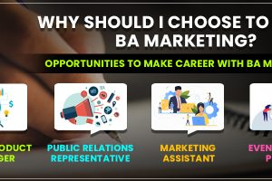 Why should I choose to study BA Marketing in 2019?